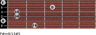 F#m9/13#5 for guitar on frets 2, 0, 1, 1, 3, 0