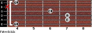 F#m9/Ab for guitar on frets 4, 7, 7, 6, x, 4