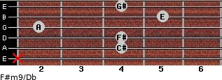 F#m9/Db for guitar on frets x, 4, 4, 2, 5, 4
