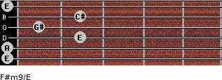 F#m9/E for guitar on frets 0, 0, 2, 1, 2, 0