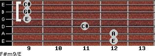 F#m9/E for guitar on frets 12, 12, 11, 9, 9, 9