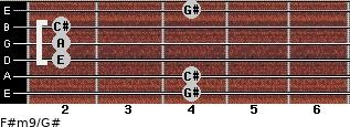 F#m9/G# for guitar on frets 4, 4, 2, 2, 2, 4