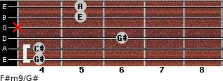 F#m9/G# for guitar on frets 4, 4, 6, x, 5, 5
