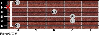 F#m9/G# for guitar on frets 4, 7, 7, 6, x, 4