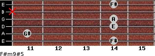 F#m9#5 for guitar on frets 14, 11, 14, 14, x, 14