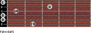 F#m9#5 for guitar on frets 2, 0, 0, 1, 3, 0