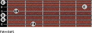 F#m9#5 for guitar on frets 2, 0, 0, 1, 5, 0