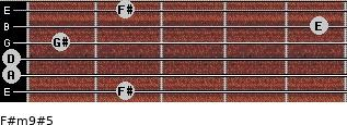 F#m9#5 for guitar on frets 2, 0, 0, 1, 5, 2