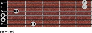 F#m9#5 for guitar on frets 2, 0, 0, 1, 5, 5