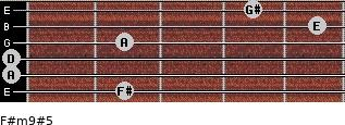 F#m9#5 for guitar on frets 2, 0, 0, 2, 5, 4