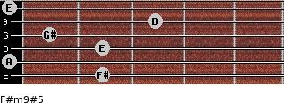 F#m9#5 for guitar on frets 2, 0, 2, 1, 3, 0