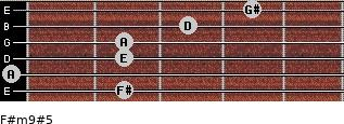 F#m9#5 for guitar on frets 2, 0, 2, 2, 3, 4