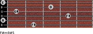 F#m9#5 for guitar on frets 2, 0, 4, 1, 3, 0