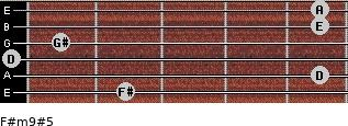 F#m9#5 for guitar on frets 2, 5, 0, 1, 5, 5