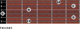 F#m9#5 for guitar on frets 2, 5, 0, 2, 5, 4