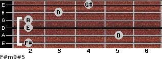 F#m9#5 for guitar on frets 2, 5, 2, 2, 3, 4