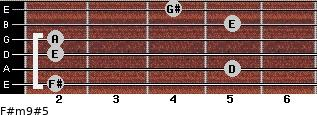 F#m9#5 for guitar on frets 2, 5, 2, 2, 5, 4