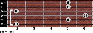 F#m9#5 for guitar on frets 2, 5, 6, 2, 5, 5