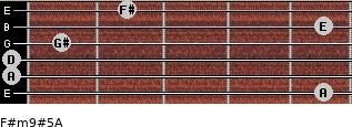 F#m9#5/A for guitar on frets 5, 0, 0, 1, 5, 2