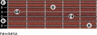 F#m9#5/A for guitar on frets 5, 0, 4, 1, 3, 0