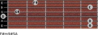 F#m9#5/A for guitar on frets 5, 5, 0, 1, 5, 2