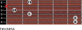 F#m9#5/A for guitar on frets 5, 5, 2, 1, x, 2