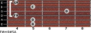 F#m9#5/A for guitar on frets 5, 5, 4, 7, 5, 4
