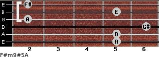 F#m9#5/A for guitar on frets 5, 5, 6, 2, 5, 2