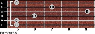 F#m9#5/A for guitar on frets 5, 5, 6, 9, 7, 5