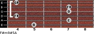 F#m9#5/A for guitar on frets 5, 7, 4, 7, 7, 4