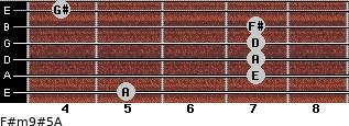 F#m9#5/A for guitar on frets 5, 7, 7, 7, 7, 4
