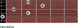 F#m9#5/A for guitar on frets x, 0, 2, 1, 3, 2
