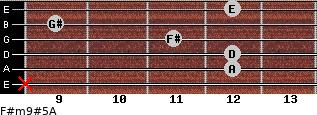 F#m9#5/A for guitar on frets x, 12, 12, 11, 9, 12
