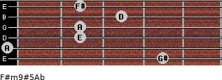F#m9#5/Ab for guitar on frets 4, 0, 2, 2, 3, 2