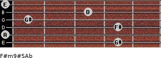 F#m9#5/Ab for guitar on frets 4, 0, 4, 1, 3, 0