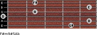 F#m9#5/Ab for guitar on frets 4, 5, 0, 2, 5, 2