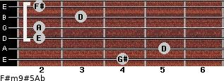 F#m9#5/Ab for guitar on frets 4, 5, 2, 2, 3, 2