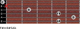 F#m9#5/Ab for guitar on frets 4, 5, 4, 2, x, 0