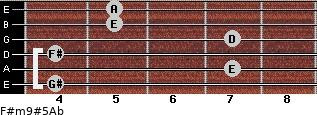 F#m9#5/Ab for guitar on frets 4, 7, 4, 7, 5, 5