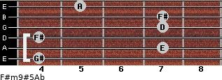 F#m9#5/Ab for guitar on frets 4, 7, 4, 7, 7, 5