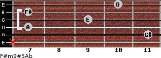 F#m9#5/Ab for guitar on frets x, 11, 7, 9, 7, 10
