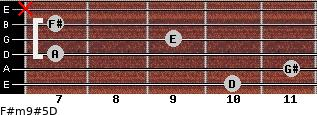F#m9#5/D for guitar on frets 10, 11, 7, 9, 7, x