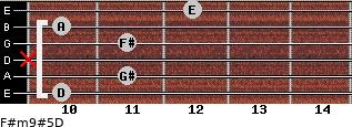 F#m9#5/D for guitar on frets 10, 11, x, 11, 10, 12