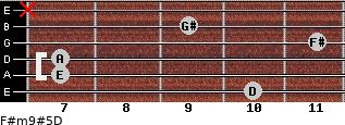 F#m9#5/D for guitar on frets 10, 7, 7, 11, 9, x