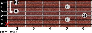 F#m9#5/D for guitar on frets x, 5, 6, 2, 5, 2
