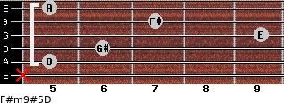 F#m9#5/D for guitar on frets x, 5, 6, 9, 7, 5