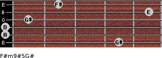 F#m9#5/G# for guitar on frets 4, 0, 0, 1, 5, 2