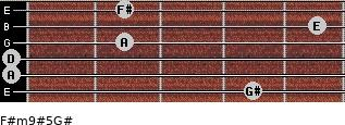 F#m9#5/G# for guitar on frets 4, 0, 0, 2, 5, 2