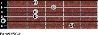 F#m9#5/G# for guitar on frets 4, 0, 2, 2, 3, 2