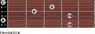 F#m9#5/G# for guitar on frets 4, 0, 4, 2, 3, 0